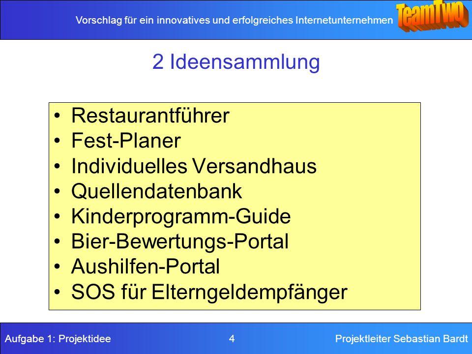 Vorschlag für ein innovatives und erfolgreiches Internetunternehmen Aufgabe 1: Projektidee 4Projektleiter Sebastian Bardt 2 Ideensammlung Restaurantfü