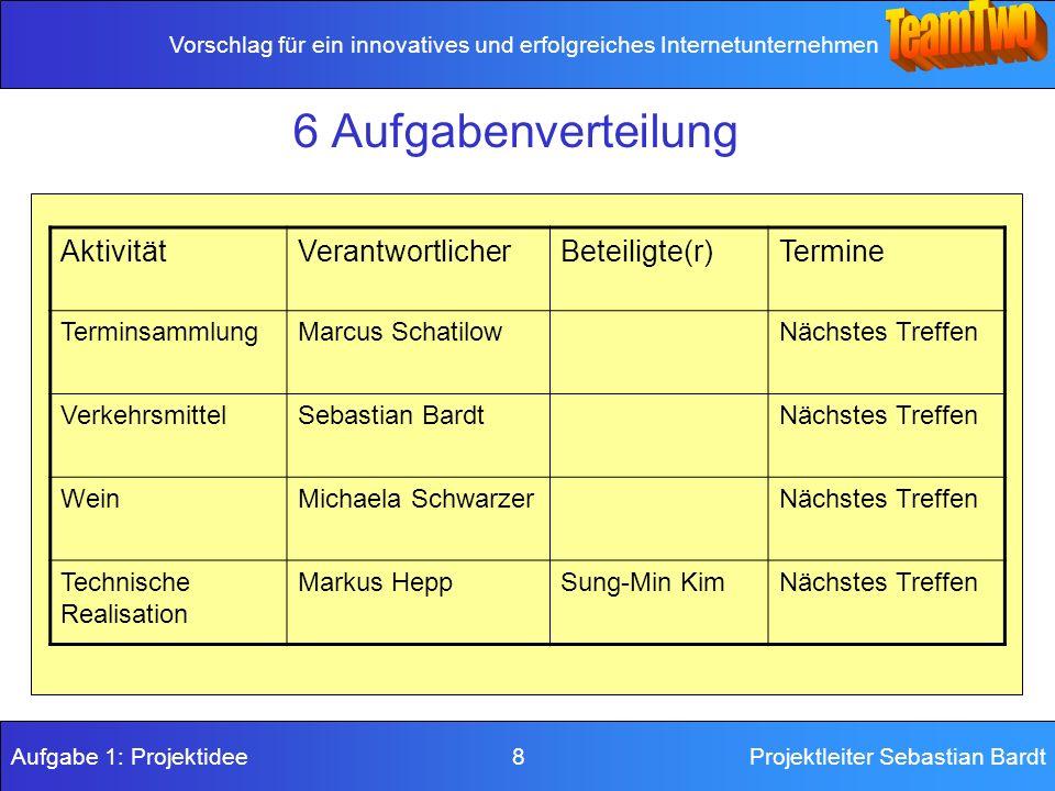 Vorschlag für ein innovatives und erfolgreiches Internetunternehmen Aufgabe 1: Projektidee 8Projektleiter Sebastian Bardt 6 Aufgabenverteilung Aktivit