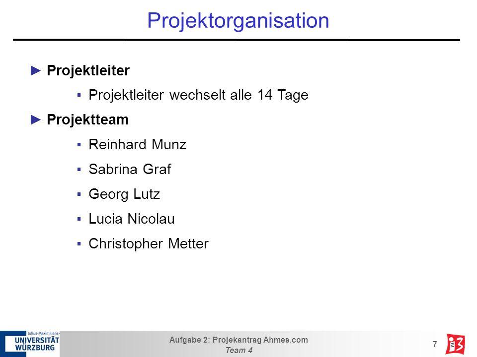 Aufgabe 2: Projekantrag Ahmes.com Team 4 7 Projektorganisation Projektleiter Projektleiter wechselt alle 14 Tage Projektteam Reinhard Munz Sabrina Gra