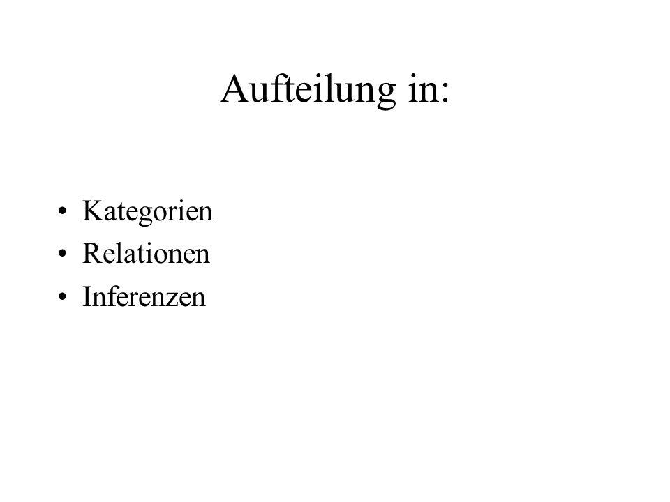 Aufteilung in: Kategorien Relationen Inferenzen