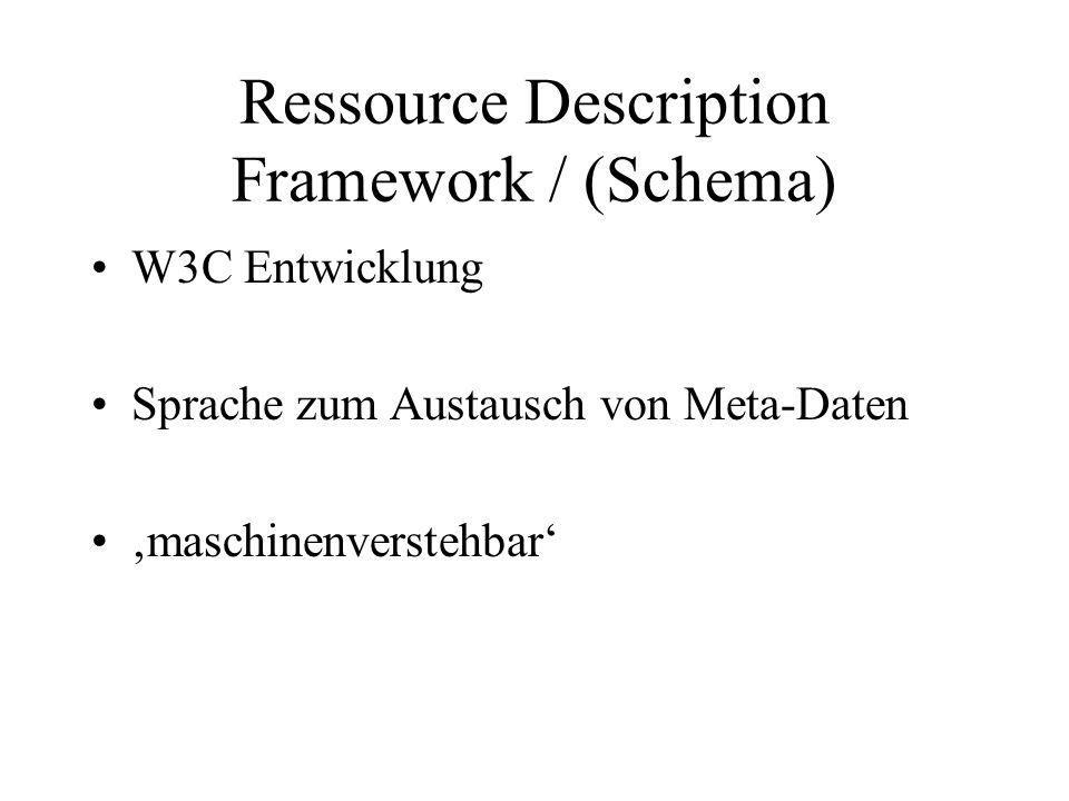 Ressource Description Framework / (Schema) W3C Entwicklung Sprache zum Austausch von Meta-Daten maschinenverstehbar