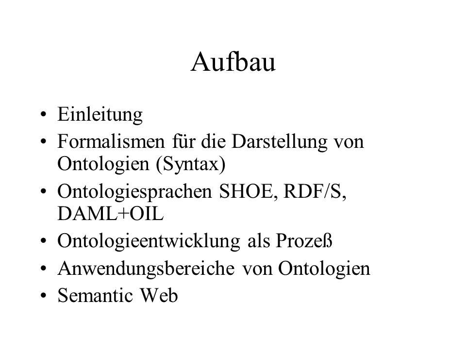 Aufbau Einleitung Formalismen für die Darstellung von Ontologien (Syntax) Ontologiesprachen SHOE, RDF/S, DAML+OIL Ontologieentwicklung als Prozeß Anwendungsbereiche von Ontologien Semantic Web