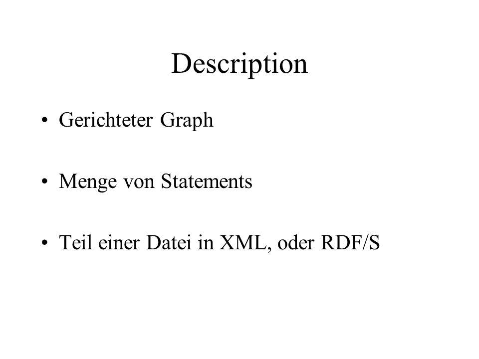 Description Gerichteter Graph Menge von Statements Teil einer Datei in XML, oder RDF/S