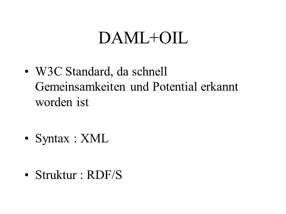 DAML+OIL W3C Standard, da schnell Gemeinsamkeiten und Potential erkannt worden ist Syntax : XML Struktur : RDF/S