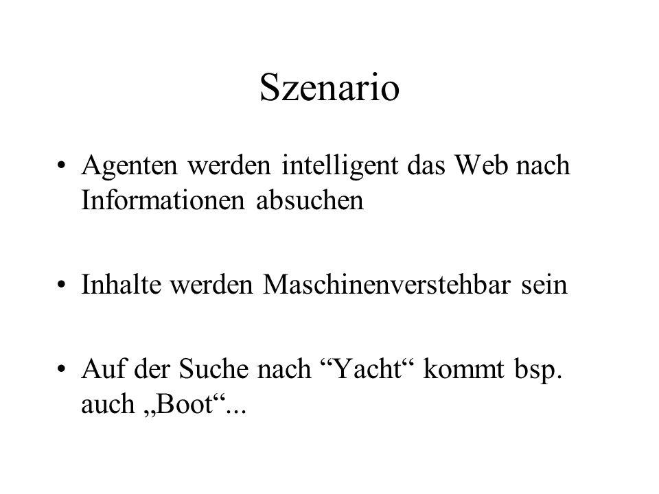 Szenario Agenten werden intelligent das Web nach Informationen absuchen Inhalte werden Maschinenverstehbar sein Auf der Suche nach Yacht kommt bsp.