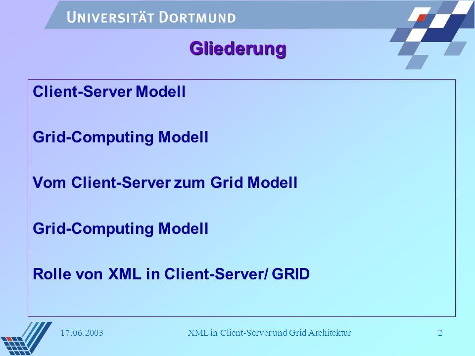 17.06.2003XML in Client-Server und Grid Architektur3 Client-Server Modell Definitionen Client (Dienstbenutzer) - Arbeitsstation bzw.