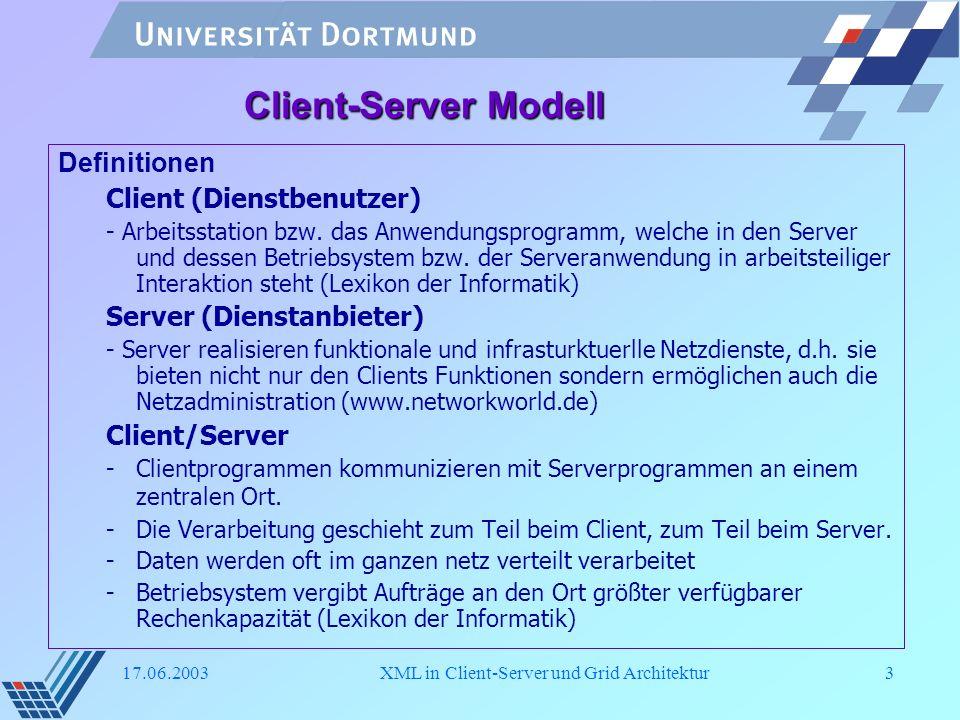 17.06.2003XML in Client-Server und Grid Architektur3 Client-Server Modell Definitionen Client (Dienstbenutzer) - Arbeitsstation bzw. das Anwendungspro