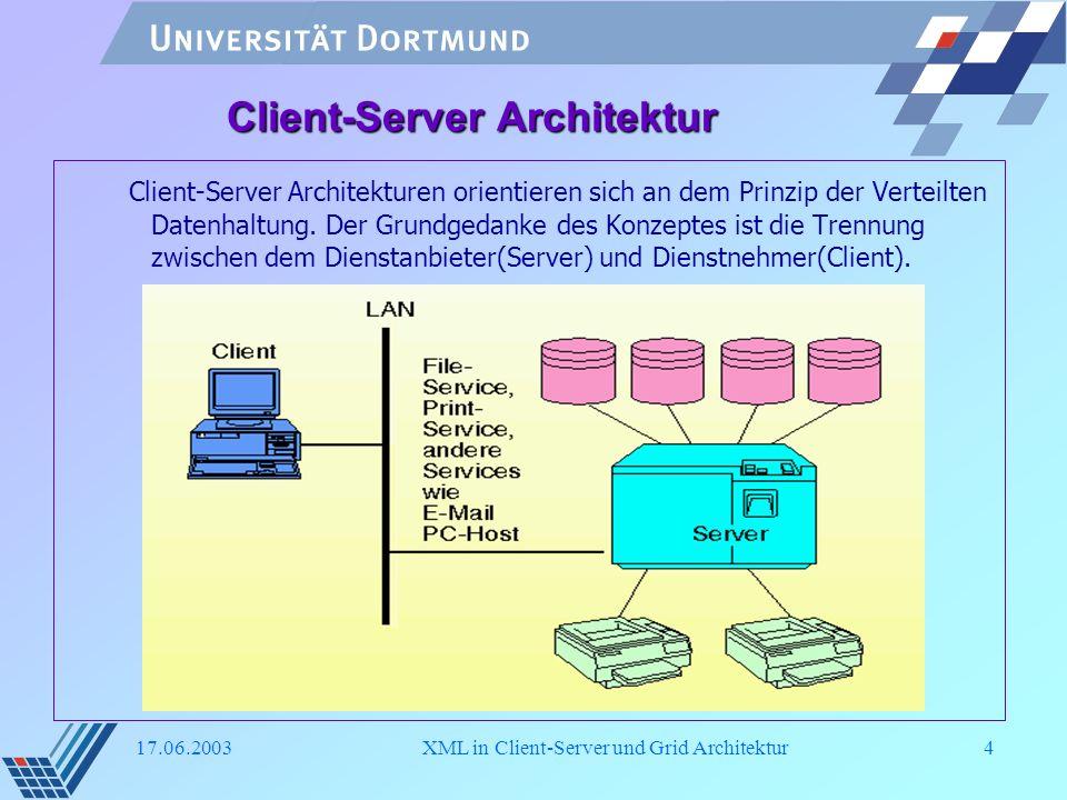 17.06.2003XML in Client-Server und Grid Architektur5 Client-Server Kommunikation -Asynchrone Kommunikation Nachrichtenaustausch, der nach dem Hol- oder Bringprinzip realisiert wird -Synchrone Kommunikation Erfolgt häufig über RPC (Remote Procedure Call) Es handelt sich hier um Unterprogramm Aufruf, den der Client auslöst und auf dem Server abgewickelt wird.