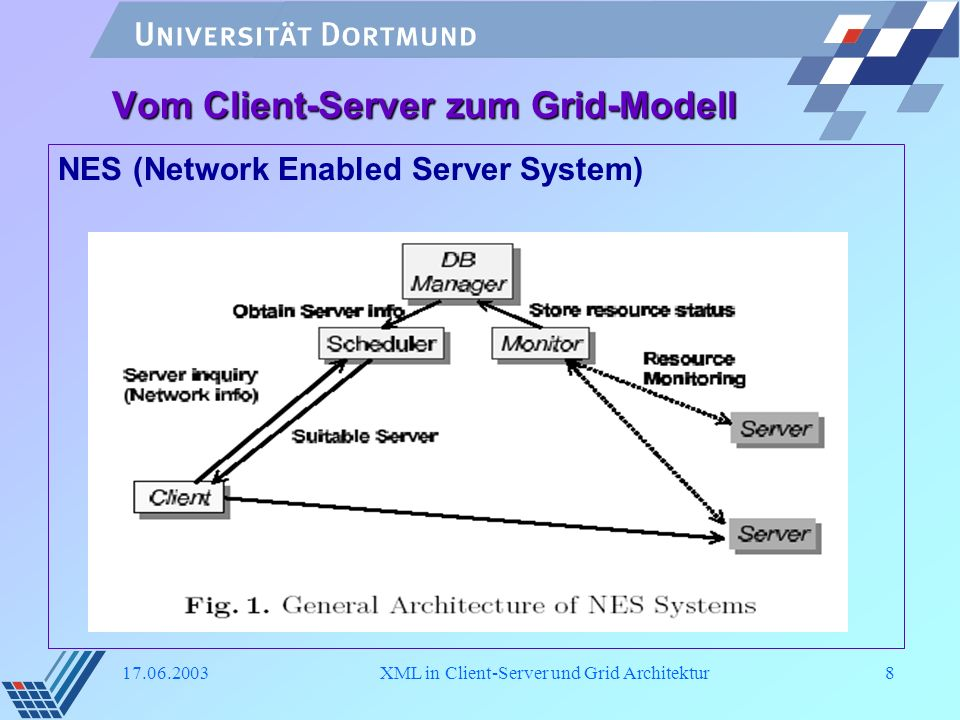 17.06.2003XML in Client-Server und Grid Architektur19 XML in Kommunikationsprotokoll Der Aufruf von Communikationsprotokoll <issuer process= nsserver host= hpc.etl.go.jp port= 30000 session key= 12345 />