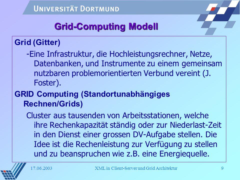 17.06.2003XML in Client-Server und Grid Architektur9 Grid-Computing Modell Grid (Gitter) -Eine Infrastruktur, die Hochleistungsrechner, Netze, Datenba