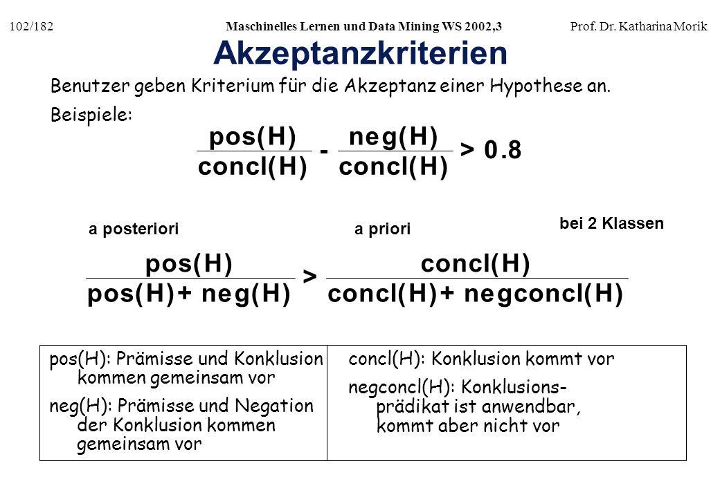 102/182Maschinelles Lernen und Data Mining WS 2002,3Prof. Dr. Katharina Morik Akzeptanzkriterien concl(H): Konklusion kommt vor negconcl(H): Konklusio