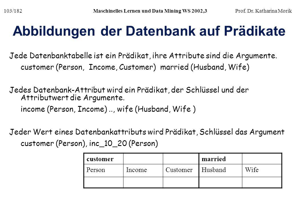 103/182Maschinelles Lernen und Data Mining WS 2002,3Prof. Dr. Katharina Morik Abbildungen der Datenbank auf Prädikate Jede Datenbanktabelle ist ein Pr