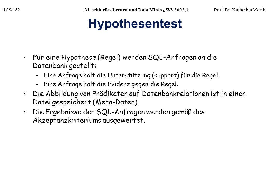 105/182Maschinelles Lernen und Data Mining WS 2002,3Prof. Dr. Katharina Morik Hypothesentest Für eine Hypothese (Regel) werden SQL-Anfragen an die Dat