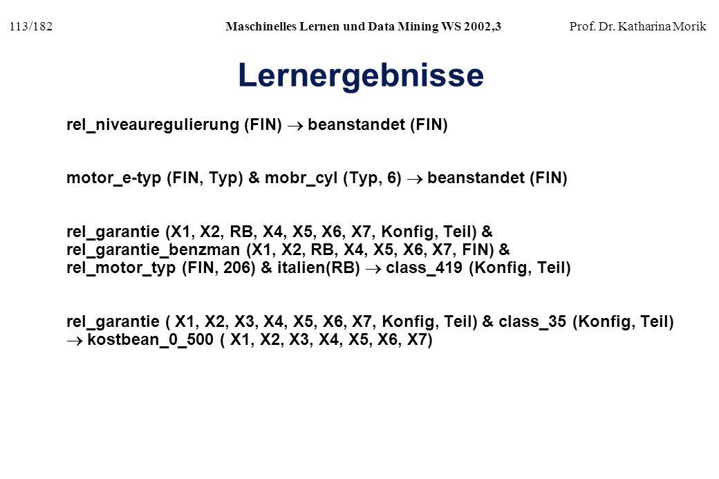 113/182Maschinelles Lernen und Data Mining WS 2002,3Prof. Dr. Katharina Morik Lernergebnisse rel_niveauregulierung (FIN) beanstandet (FIN) motor_e-typ