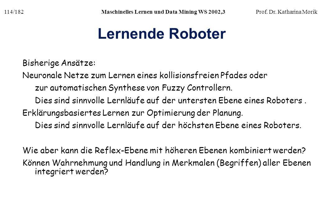 114/182Maschinelles Lernen und Data Mining WS 2002,3Prof. Dr. Katharina Morik Lernende Roboter Bisherige Ansätze: Neuronale Netze zum Lernen eines kol