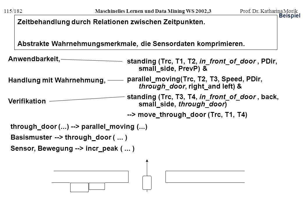 115/182Maschinelles Lernen und Data Mining WS 2002,3Prof. Dr. Katharina Morik Beispiel Anwendbarkeit, Handlung mit Wahrnehmung, Verifikation standing