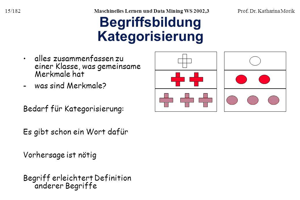 15/182Maschinelles Lernen und Data Mining WS 2002,3Prof. Dr. Katharina Morik Begriffsbildung Kategorisierung alles zusammenfassen zu einer Klasse, was