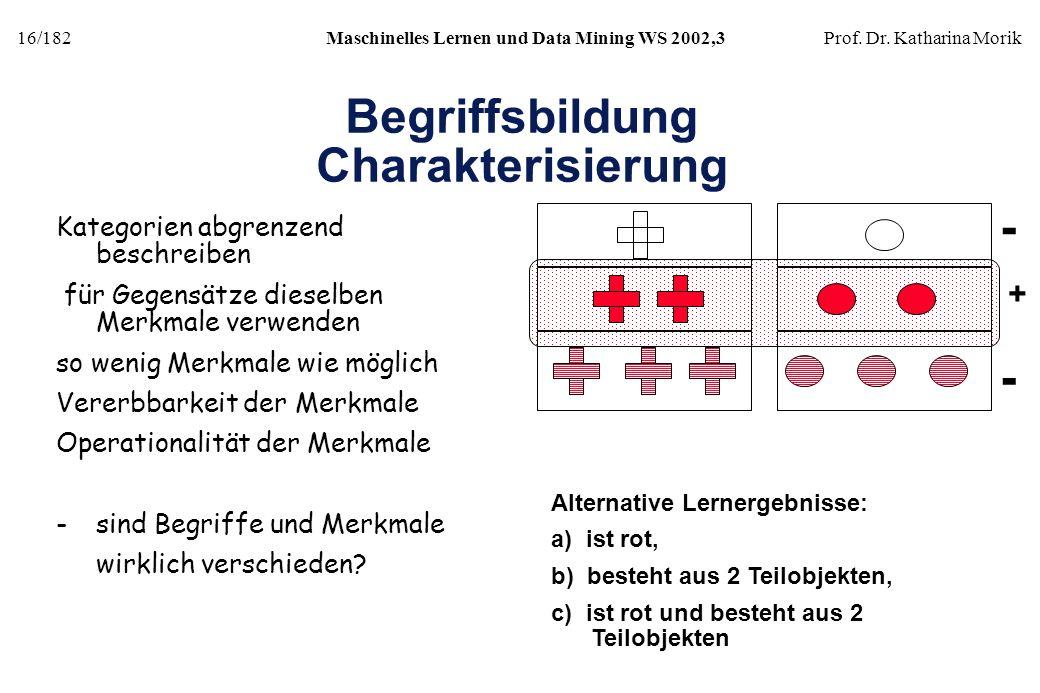 16/182Maschinelles Lernen und Data Mining WS 2002,3Prof. Dr. Katharina Morik Begriffsbildung Charakterisierung Kategorien abgrenzend beschreiben für G