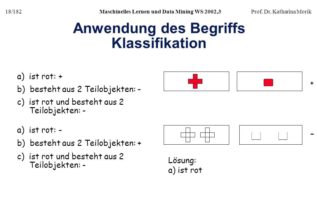 18/182Maschinelles Lernen und Data Mining WS 2002,3Prof. Dr. Katharina Morik Anwendung des Begriffs Klassifikation a) ist rot: + b) besteht aus 2 Teil