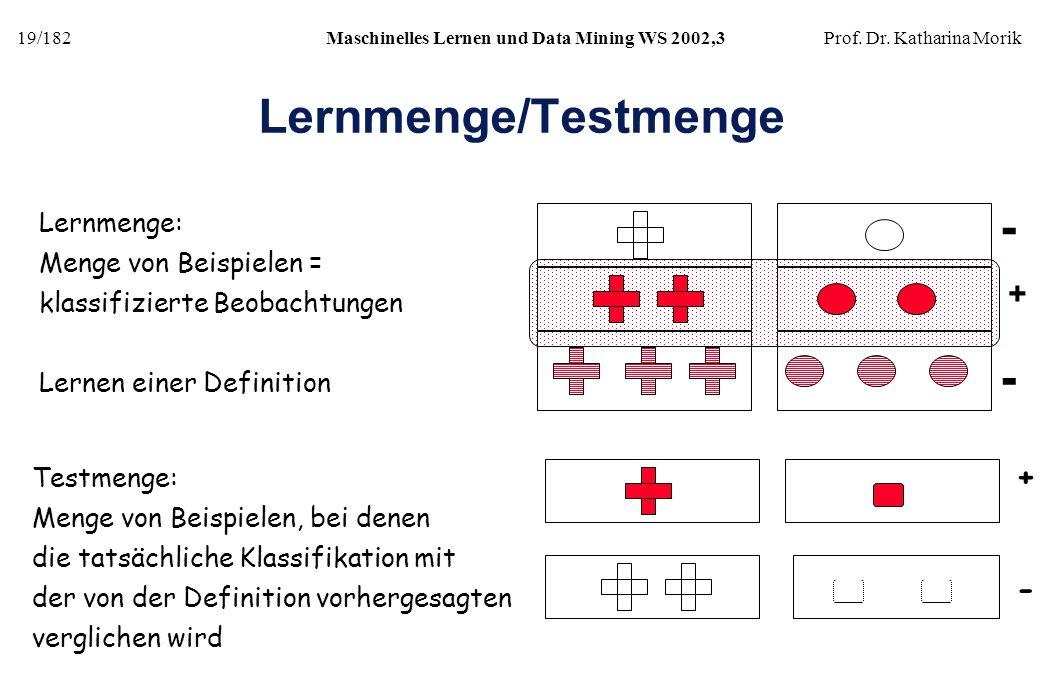 19/182Maschinelles Lernen und Data Mining WS 2002,3Prof. Dr. Katharina Morik Lernmenge/Testmenge Lernmenge: Menge von Beispielen = klassifizierte Beob