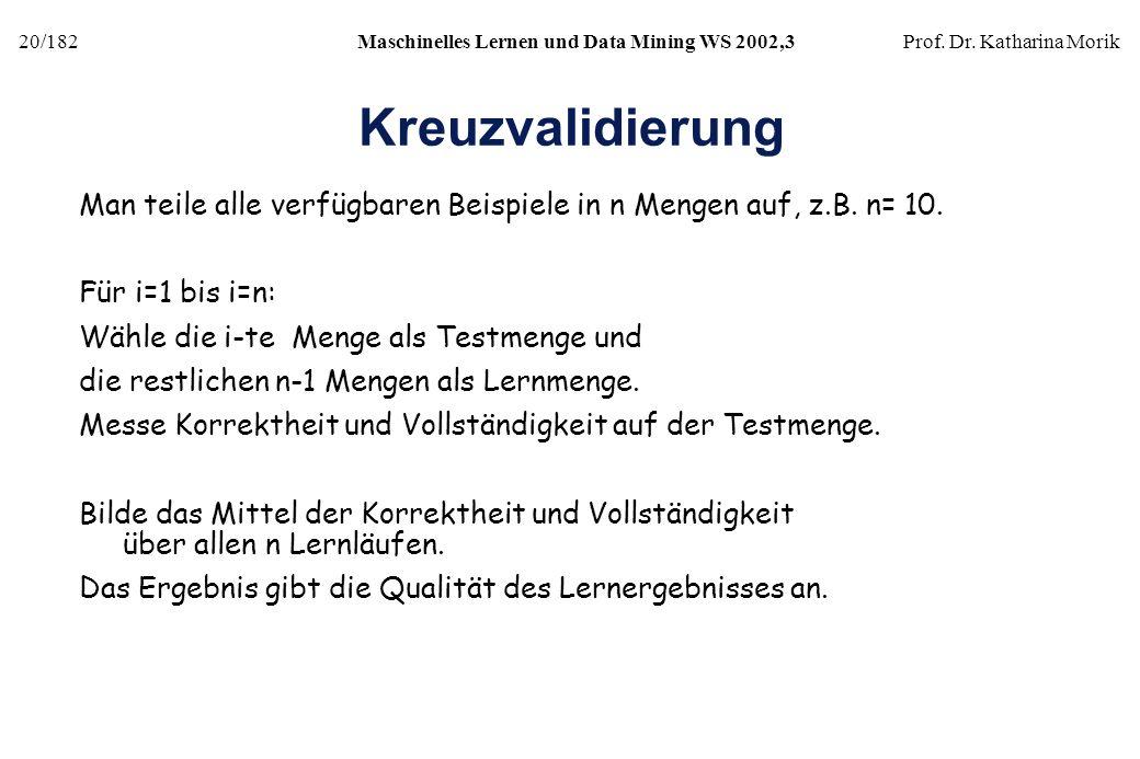 20/182Maschinelles Lernen und Data Mining WS 2002,3Prof. Dr. Katharina Morik Kreuzvalidierung Man teile alle verfügbaren Beispiele in n Mengen auf, z.