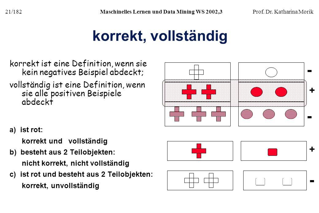 21/182Maschinelles Lernen und Data Mining WS 2002,3Prof. Dr. Katharina Morik korrekt, vollständig + - - + - a) ist rot: korrekt und vollständig b) bes