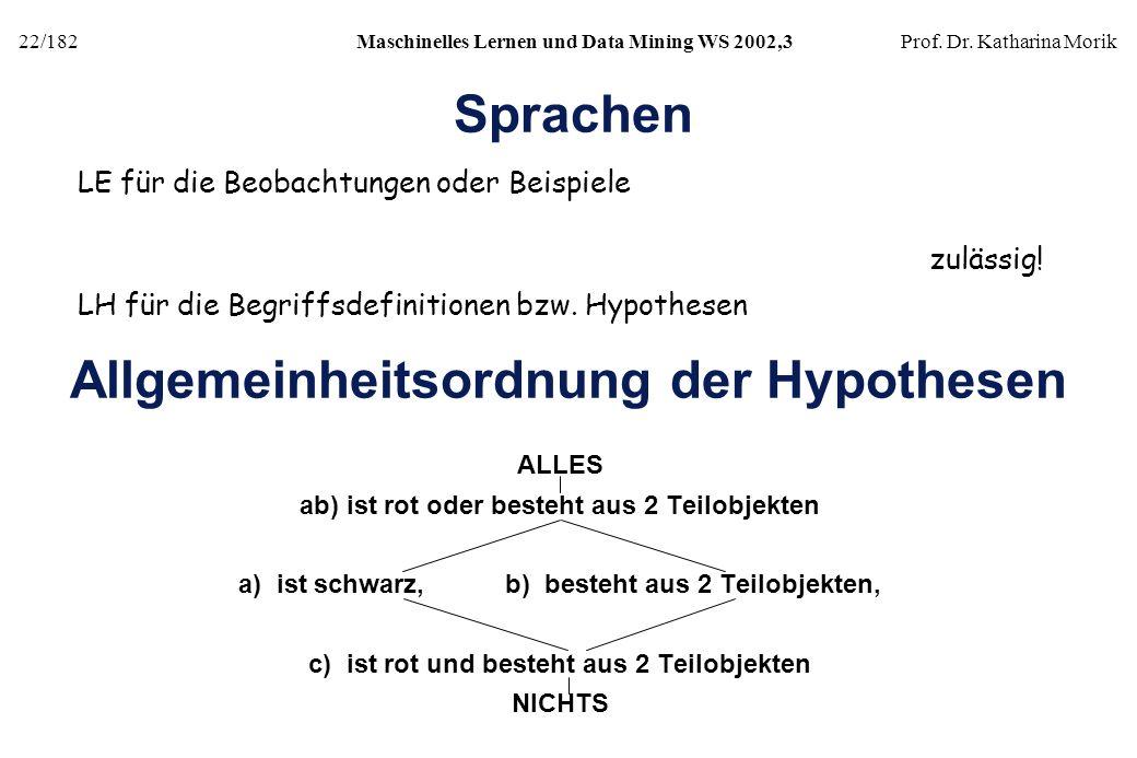 22/182Maschinelles Lernen und Data Mining WS 2002,3Prof. Dr. Katharina Morik Sprachen ALLES ab) ist rot oder besteht aus 2 Teilobjekten a) ist schwarz
