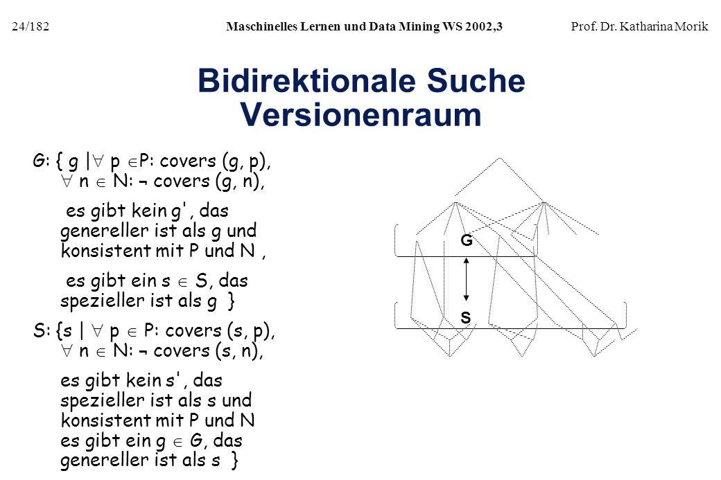 24/182Maschinelles Lernen und Data Mining WS 2002,3Prof. Dr. Katharina Morik Bidirektionale Suche Versionenraum G: { g | p P: covers (g, p), n N: ¬ co