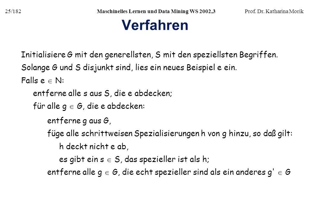 25/182Maschinelles Lernen und Data Mining WS 2002,3Prof. Dr. Katharina Morik Verfahren Initialisiere G mit den generellsten, S mit den speziellsten Be