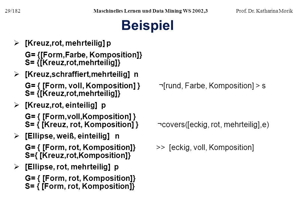 29/182Maschinelles Lernen und Data Mining WS 2002,3Prof. Dr. Katharina Morik Beispiel [Kreuz,rot, mehrteilig] p G= {[Form,Farbe, Komposition]} S= {[Kr