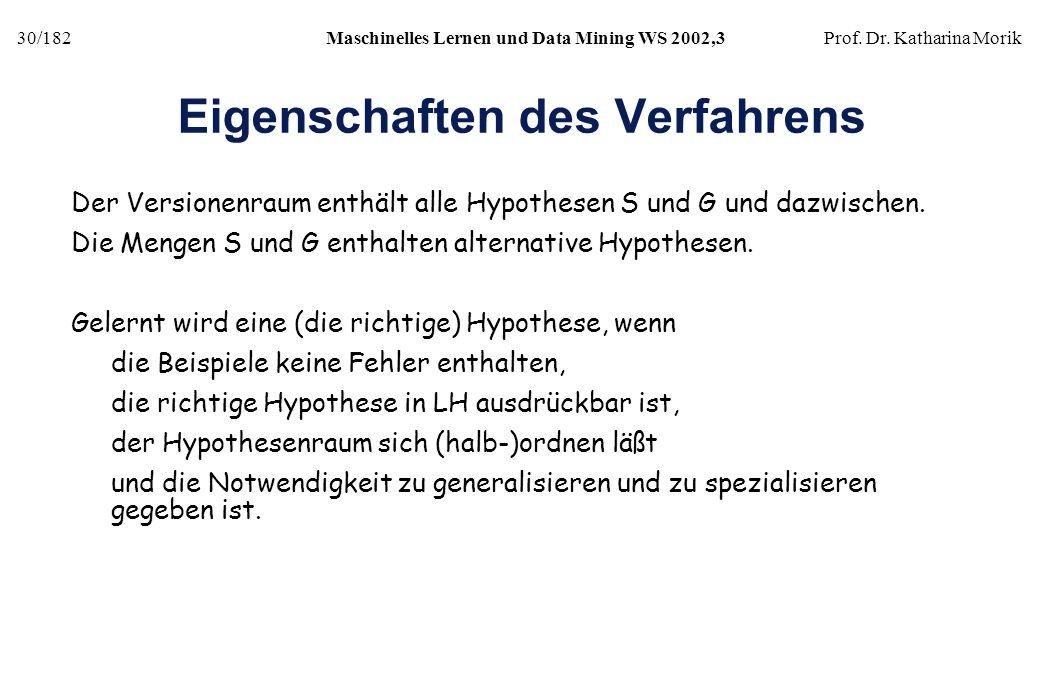 30/182Maschinelles Lernen und Data Mining WS 2002,3Prof. Dr. Katharina Morik Eigenschaften des Verfahrens Der Versionenraum enthält alle Hypothesen S