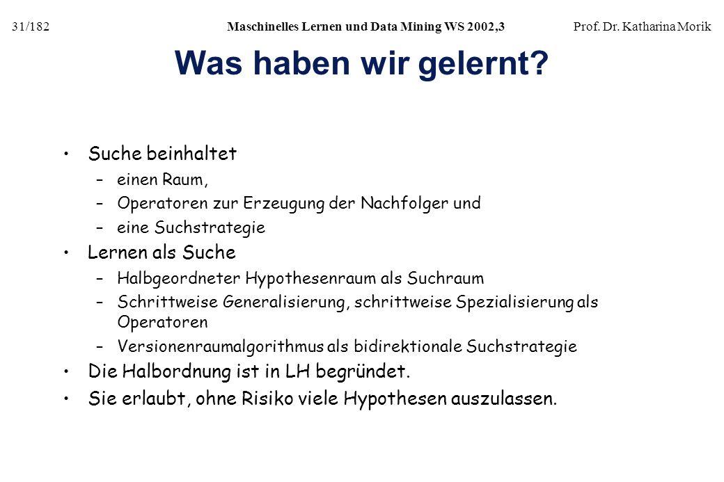 31/182Maschinelles Lernen und Data Mining WS 2002,3Prof. Dr. Katharina Morik Was haben wir gelernt? Suche beinhaltet –einen Raum, –Operatoren zur Erze