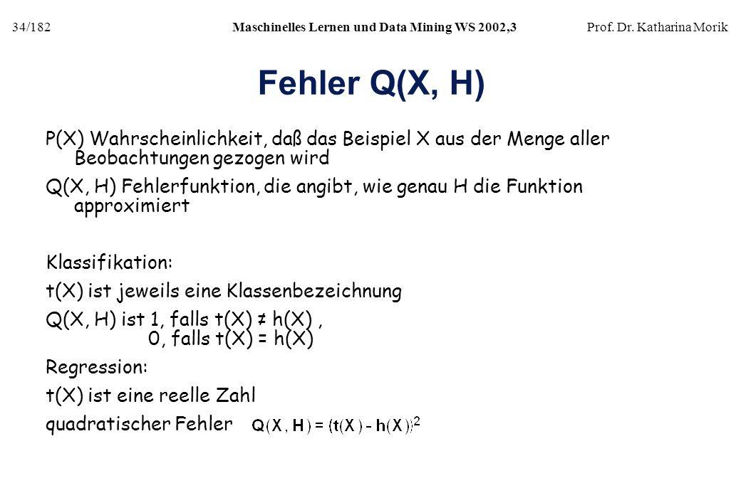 34/182Maschinelles Lernen und Data Mining WS 2002,3Prof. Dr. Katharina Morik Fehler Q(X, H) P(X) Wahrscheinlichkeit, daß das Beispiel X aus der Menge