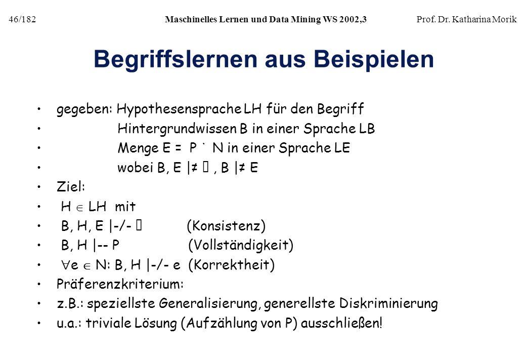 46/182Maschinelles Lernen und Data Mining WS 2002,3Prof. Dr. Katharina Morik Begriffslernen aus Beispielen gegeben: Hypothesensprache LH für den Begri