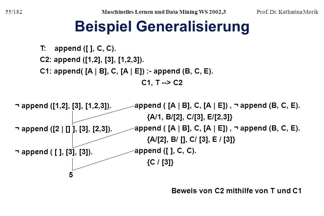 55/182Maschinelles Lernen und Data Mining WS 2002,3Prof. Dr. Katharina Morik Beispiel Generalisierung T: append ([ ], C, C). C2: append ([1,2], [3], [