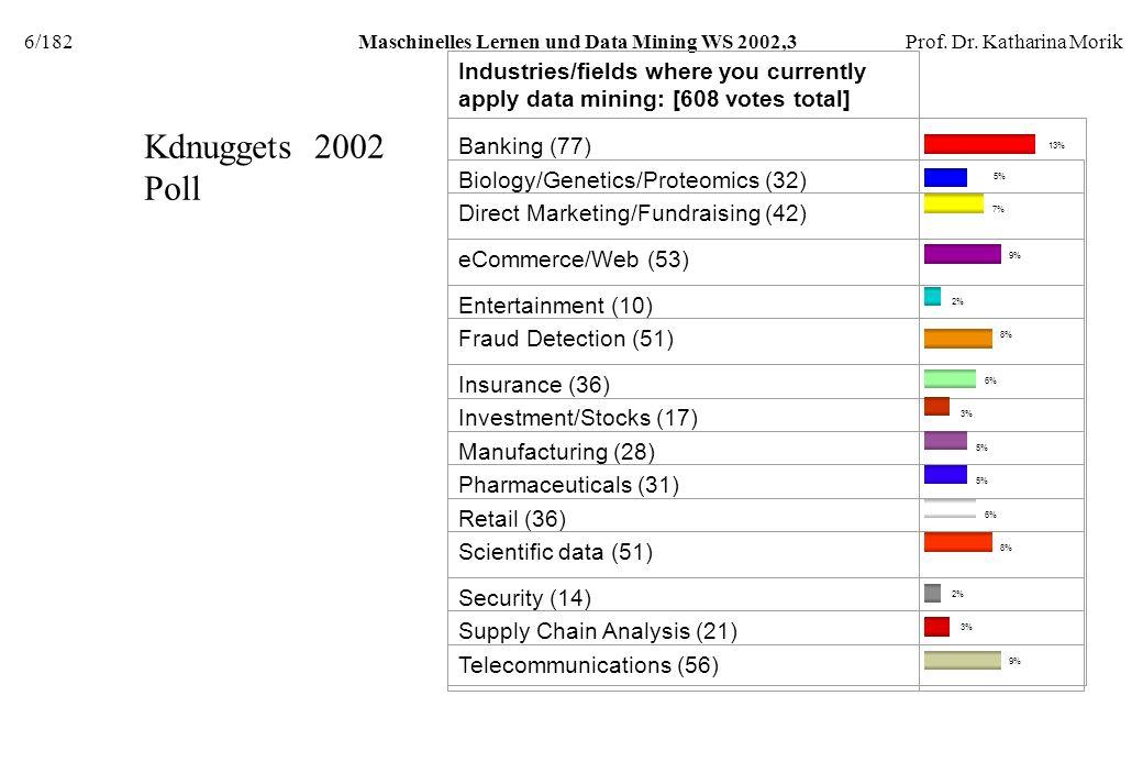 17/182Maschinelles Lernen und Data Mining WS 2002,3Prof.