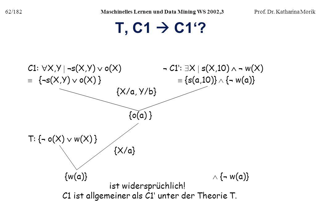 62/182Maschinelles Lernen und Data Mining WS 2002,3Prof. Dr. Katharina Morik T, C1 C1? C1: X,Y ¬s(X,Y) o(X) ¬ C1: X s(X,10) ¬ w(X) {¬s(X,Y) o(X) } {s(