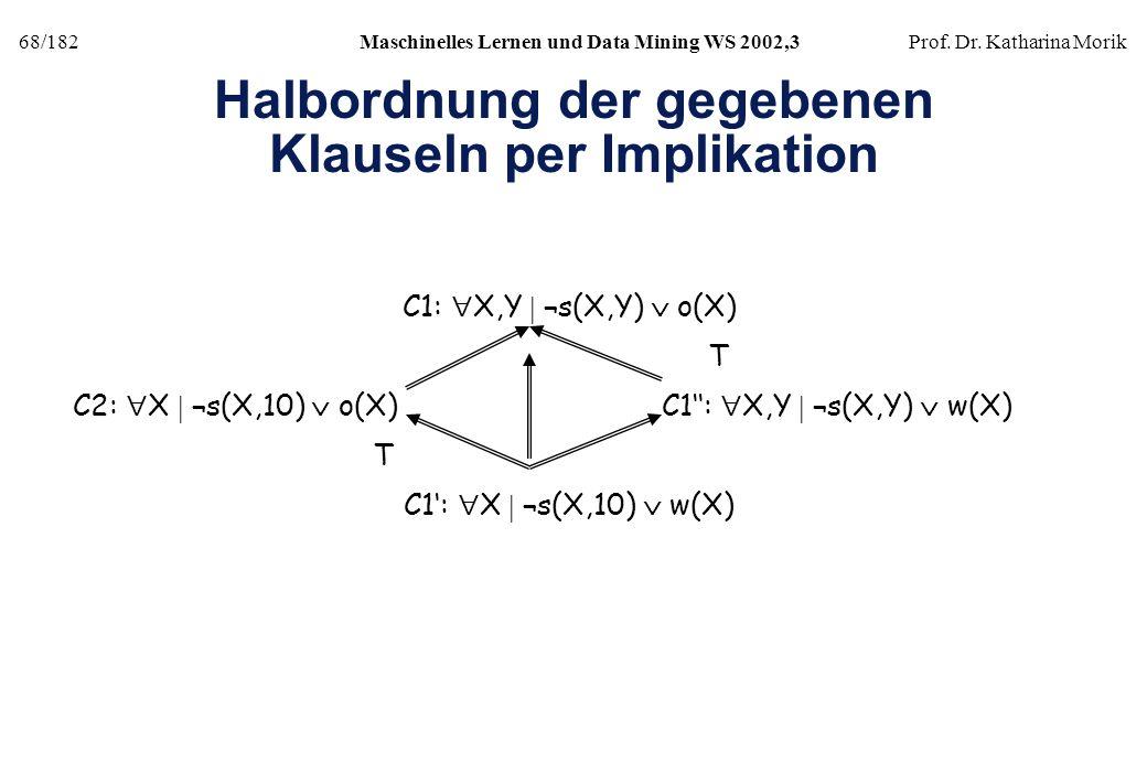 68/182Maschinelles Lernen und Data Mining WS 2002,3Prof. Dr. Katharina Morik Halbordnung der gegebenen Klauseln per Implikation C1: X,Y ¬s(X,Y) o(X) T