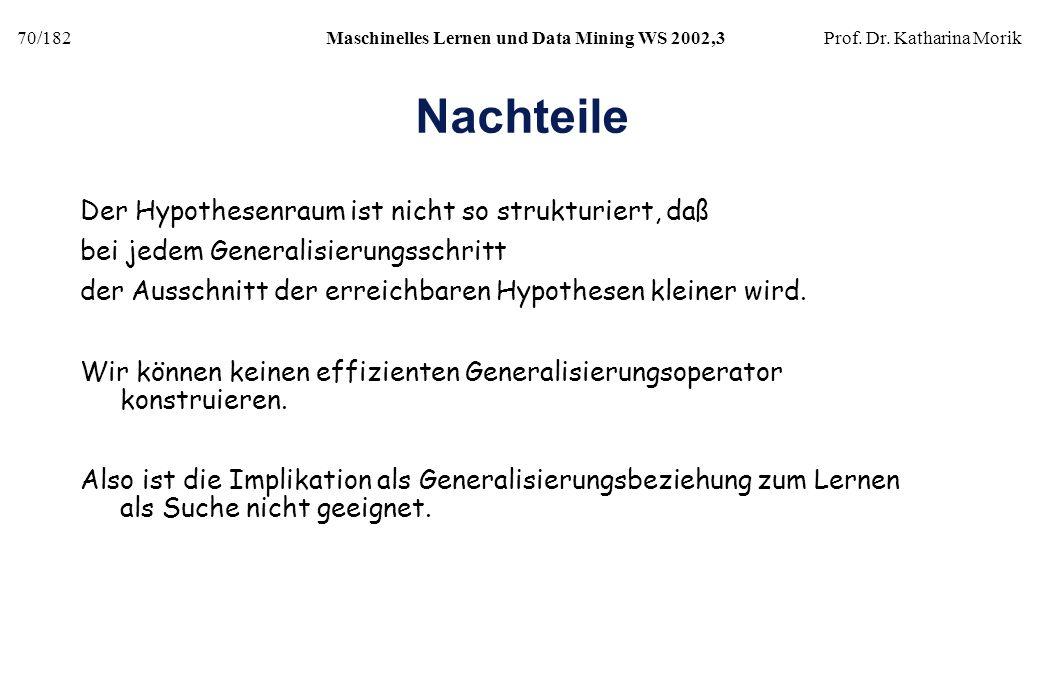 70/182Maschinelles Lernen und Data Mining WS 2002,3Prof. Dr. Katharina Morik Nachteile Der Hypothesenraum ist nicht so strukturiert, daß bei jedem Gen