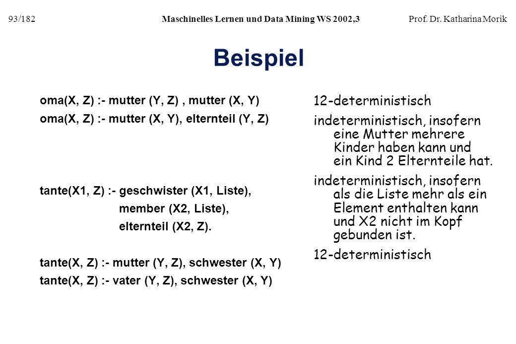 93/182Maschinelles Lernen und Data Mining WS 2002,3Prof. Dr. Katharina Morik Beispiel oma(X, Z) :- mutter (Y, Z), mutter (X, Y) oma(X, Z) :- mutter (X