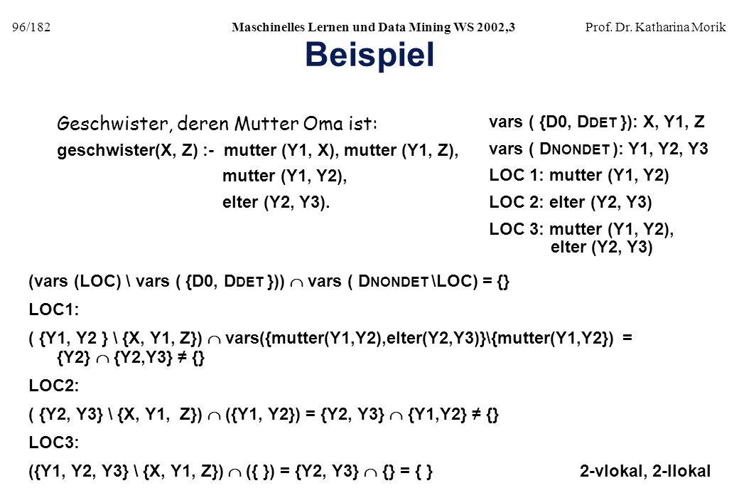 96/182Maschinelles Lernen und Data Mining WS 2002,3Prof. Dr. Katharina Morik Beispiel geschwister(X, Z) :- mutter (Y1, X), mutter (Y1, Z), mutter (Y1,