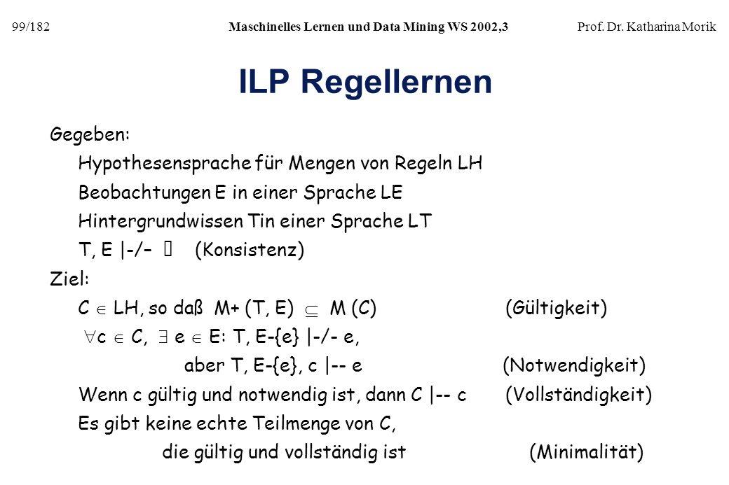 99/182Maschinelles Lernen und Data Mining WS 2002,3Prof. Dr. Katharina Morik ILP Regellernen Gegeben: Hypothesensprache für Mengen von Regeln LH Beoba