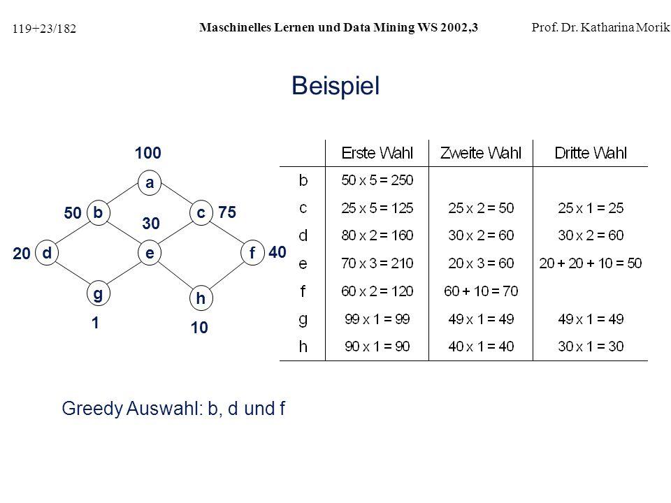 119+23/182 Maschinelles Lernen und Data Mining WS 2002,3Prof.