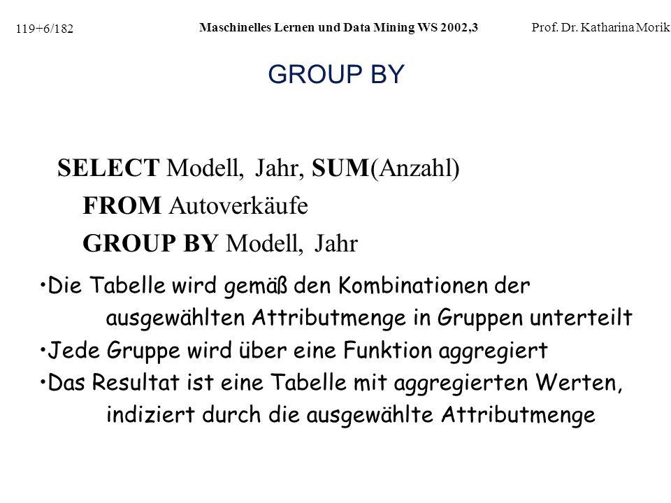 119+17/182 Maschinelles Lernen und Data Mining WS 2002,3Prof. Dr. Katharina Morik