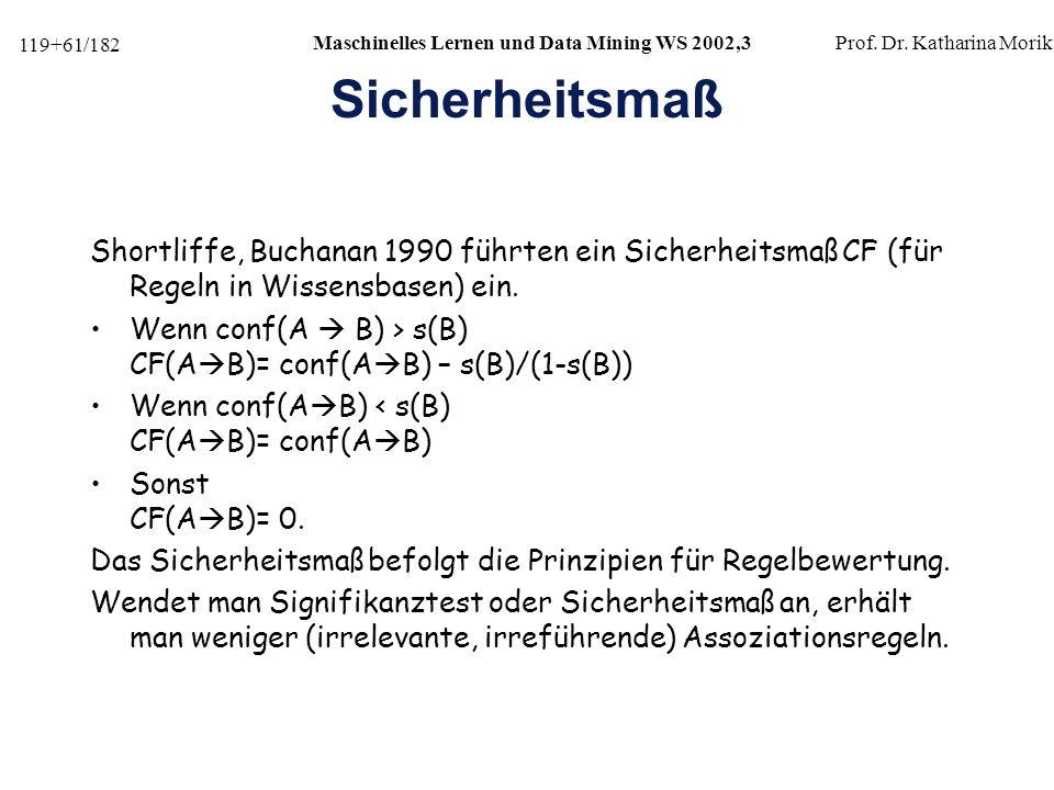 119+61/182 Maschinelles Lernen und Data Mining WS 2002,3Prof.