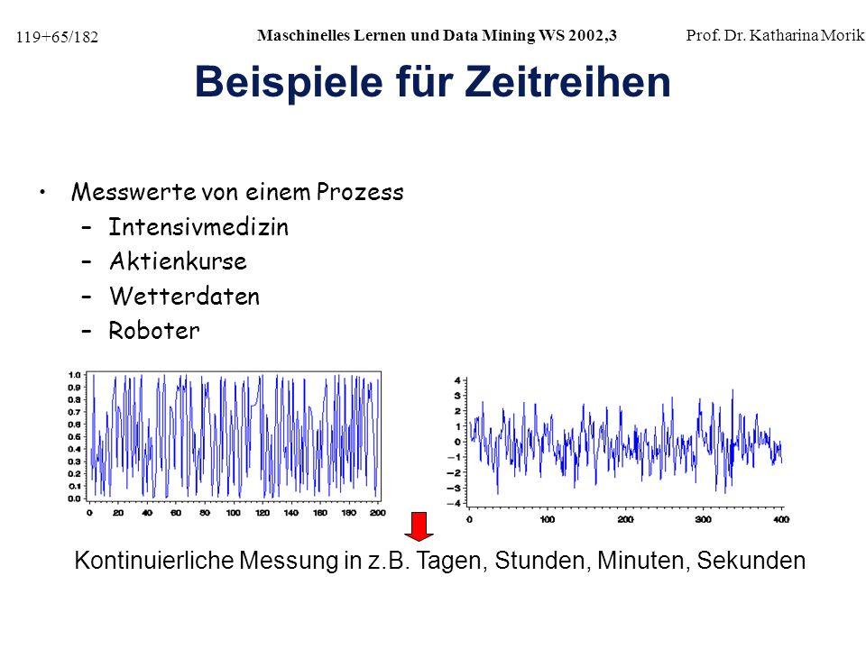 119+65/182 Maschinelles Lernen und Data Mining WS 2002,3Prof.