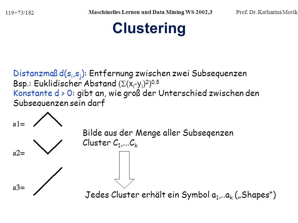 119+73/182 Maschinelles Lernen und Data Mining WS 2002,3Prof.