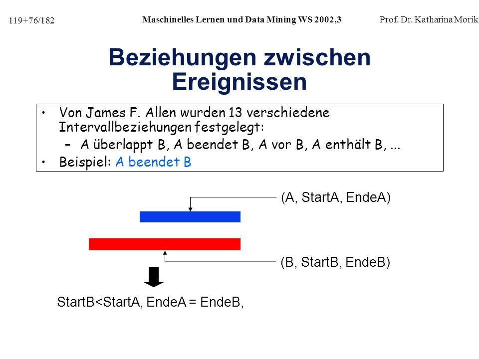 119+76/182 Maschinelles Lernen und Data Mining WS 2002,3Prof.