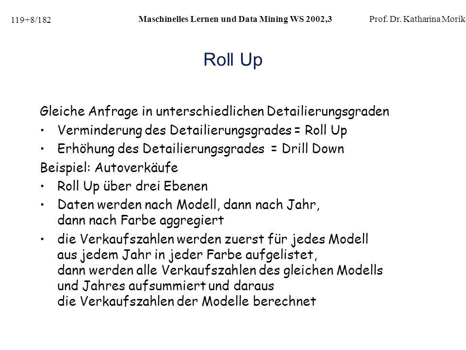 119+49/182 Maschinelles Lernen und Data Mining WS 2002,3Prof.