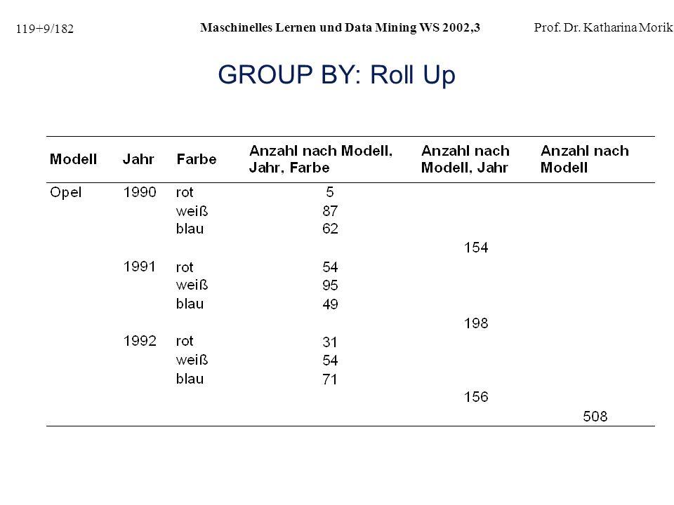 119+70/182 Maschinelles Lernen und Data Mining WS 2002,3Prof.